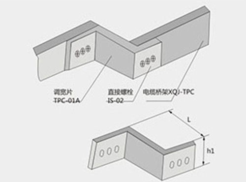 调宽片XQJ-TPC-01A型