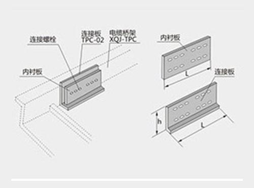 连接板XQJ-TPC-02A型