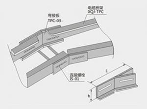 弯接片TPC-03型