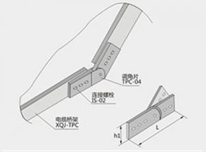 调角片TPC-04型