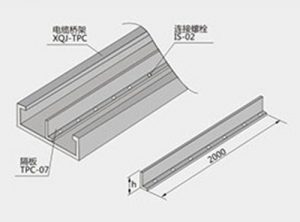 隔板TPC-07型
